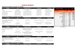 Propuesta Acción Minimización de Accidentes.pdf