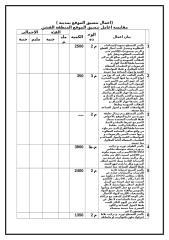 أعمال المرافق بموقع الفشن لعدد 32 عمارة إسكان اجتماعي.doc