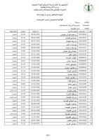 قوائم الناجحين في شهادة البكالوريا 2014.pdf
