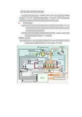 引擎進排氣系統.doc